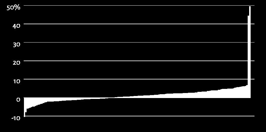 equity_2007-2020
